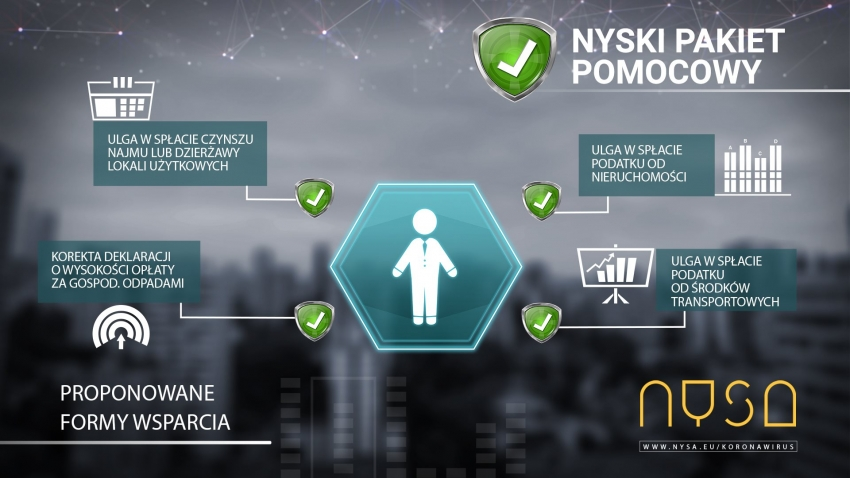 Władze gminy stworzyły Nyski Pakiet Pomocowy dla przedsiębiorców